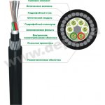 Special application optical cable FinMark LТxxx-SM-07
