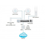 Коммутатор Ubiquiti UniFi Switch 8-150W (US-8-150W)